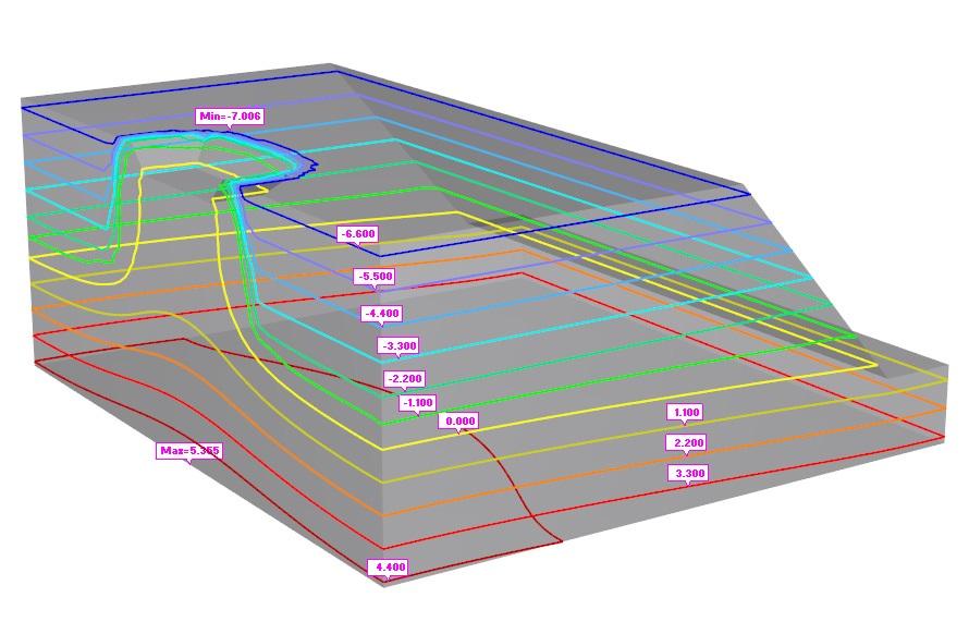 PC-PROGRESS - HYDRUS (2D/3D) Version 3 x
